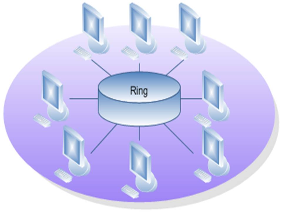 jaringan kelebihan dan kekurangan december 28 2012 irwananwar jaringan ...